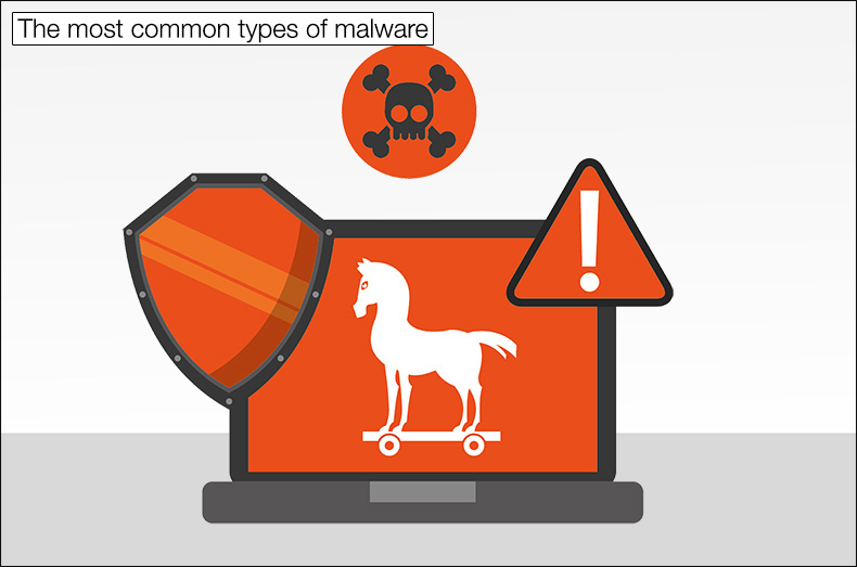 The most common types of malware infections