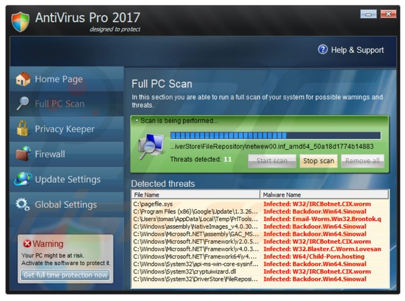 AntiVirus Pro 2017 performing a fake computer scan