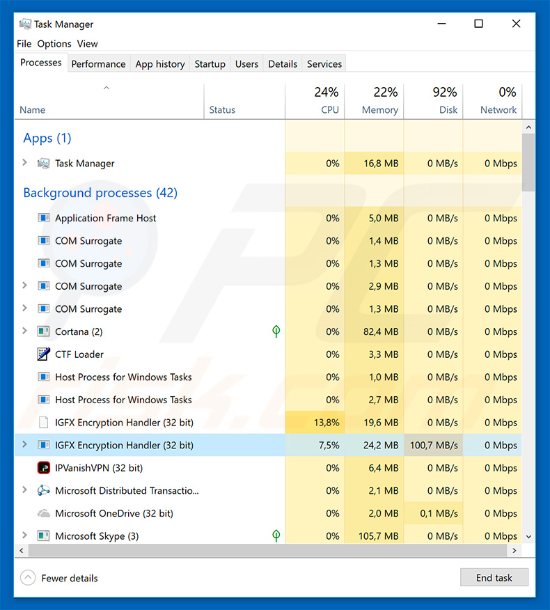 IEncrypt in Windows Task Manager