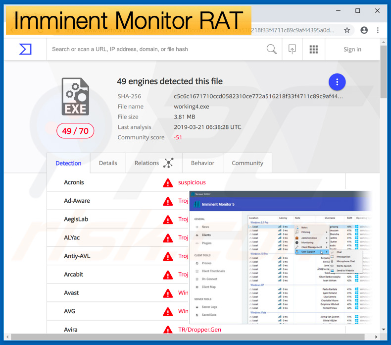 Imminent Monitor malware